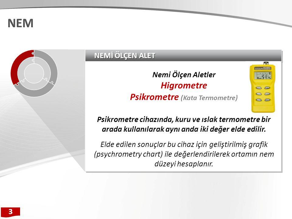 Psikrometre (Kata Termometre)