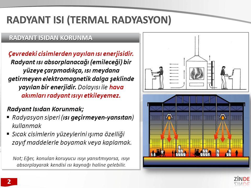Çevredeki cisimlerden yayılan ısı enerjisidir.
