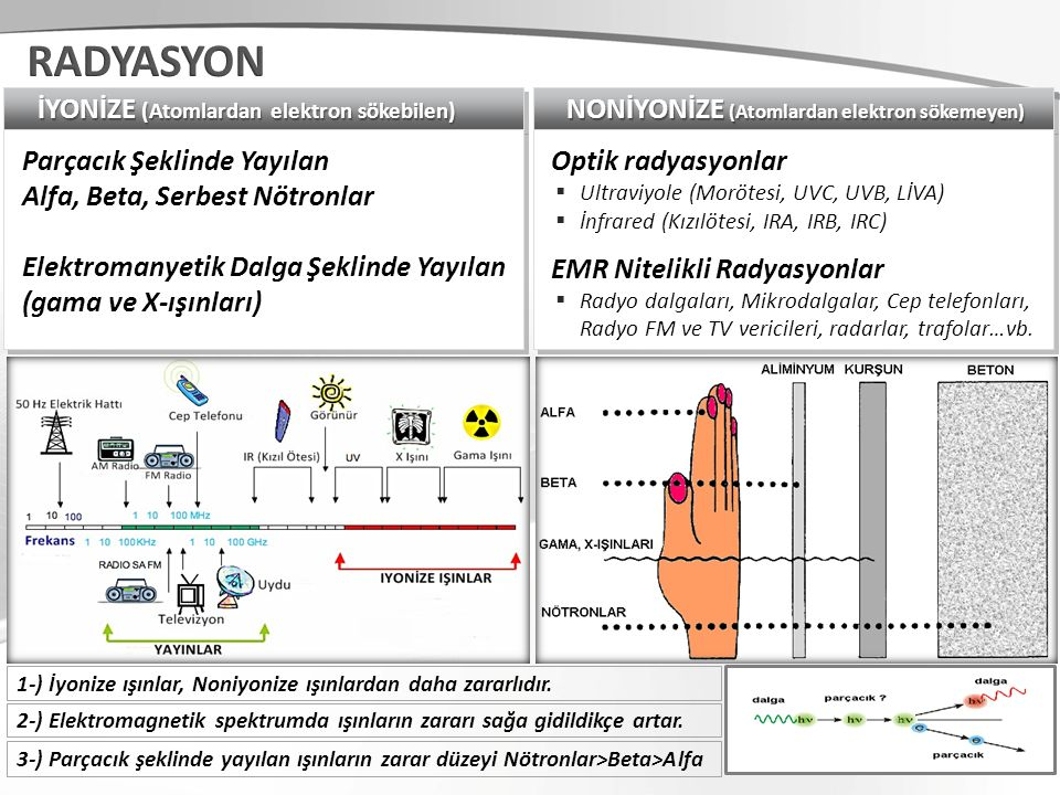 RADYASYON İYONİZE (Atomlardan elektron sökebilen)