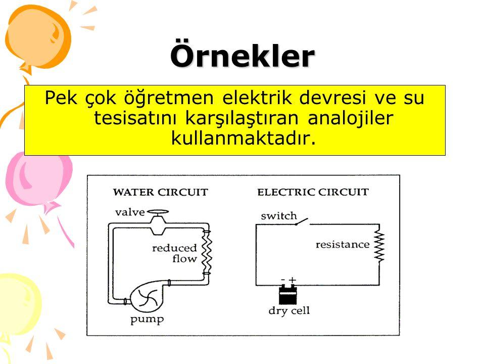 Örnekler Pek çok öğretmen elektrik devresi ve su tesisatını karşılaştıran analojiler kullanmaktadır.
