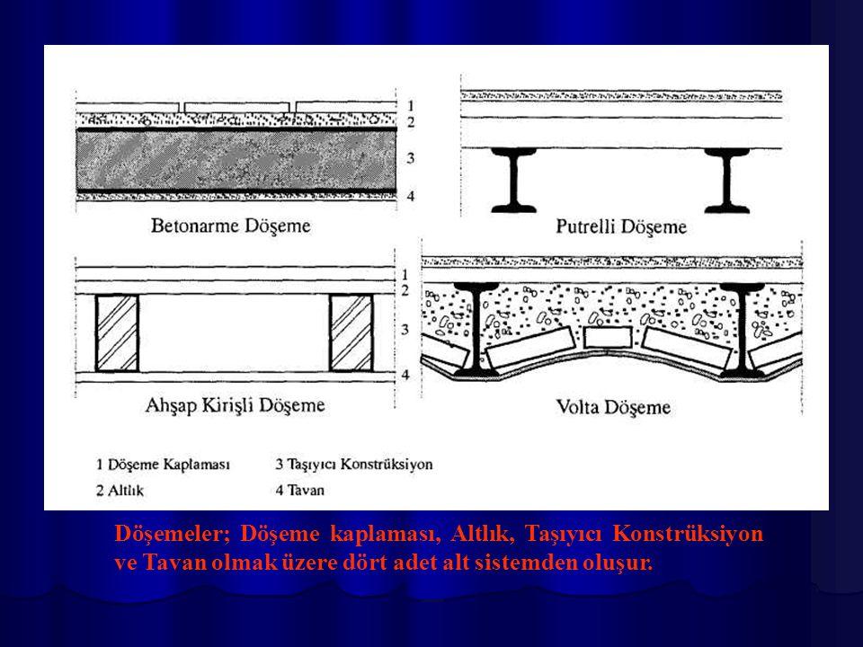 Döşemeler; Döşeme kaplaması, Altlık, Taşıyıcı Konstrüksiyon ve Tavan olmak üzere dört adet alt sistemden oluşur.