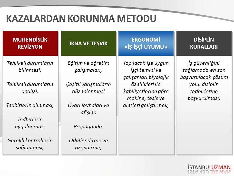 KAZALARDAN KORUNMA METODU