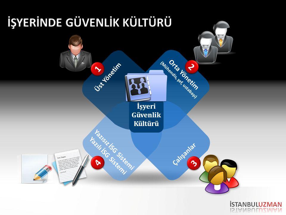 Orta Yönetim (Mühendis, şef, ustabaşı) İşyeri Güvenlik Kültürü