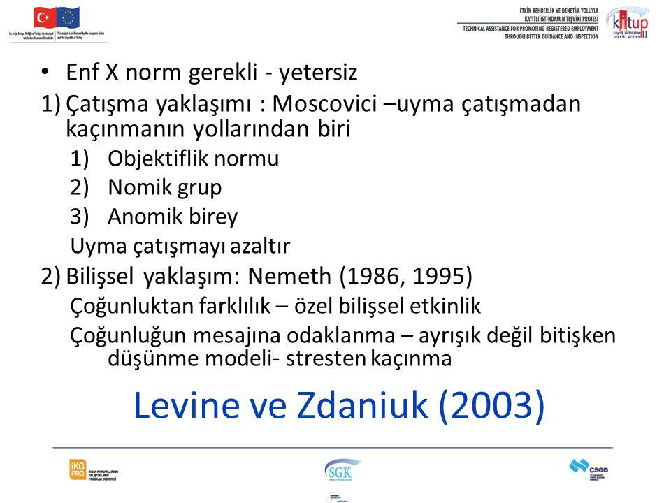 Levine ve Zdaniuk (2003) Enf X norm gerekli - yetersiz