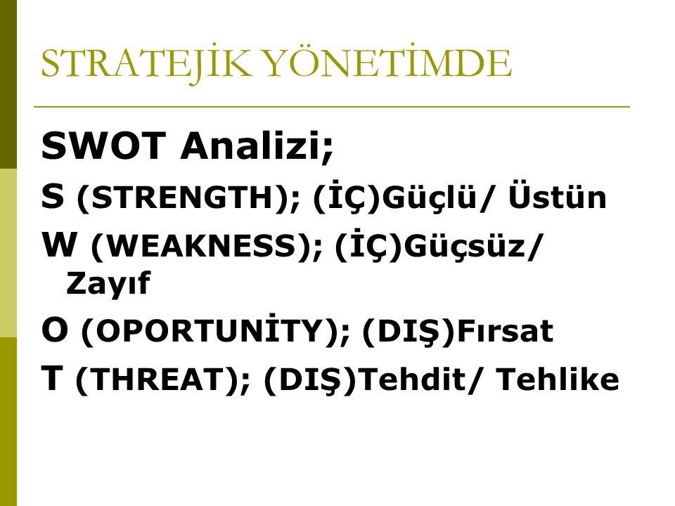 STRATEJİK YÖNETİMDE SWOT Analizi; S (STRENGTH); (İÇ)Güçlü/ Üstün