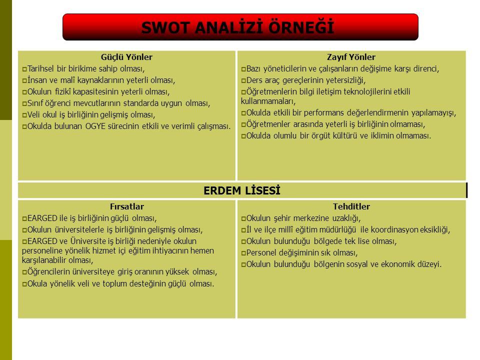SWOT ANALİZİ ÖRNEĞİ ERDEM LİSESİ Güçlü Yönler
