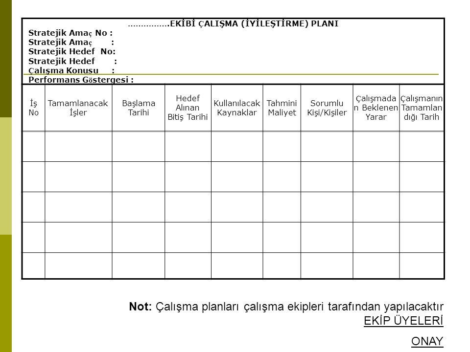 Not: Çalışma planları çalışma ekipleri tarafından yapılacaktır
