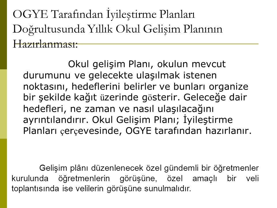 OGYE Tarafından İyileştirme Planları Doğrultusunda Yıllık Okul Gelişim Planının Hazırlanması: