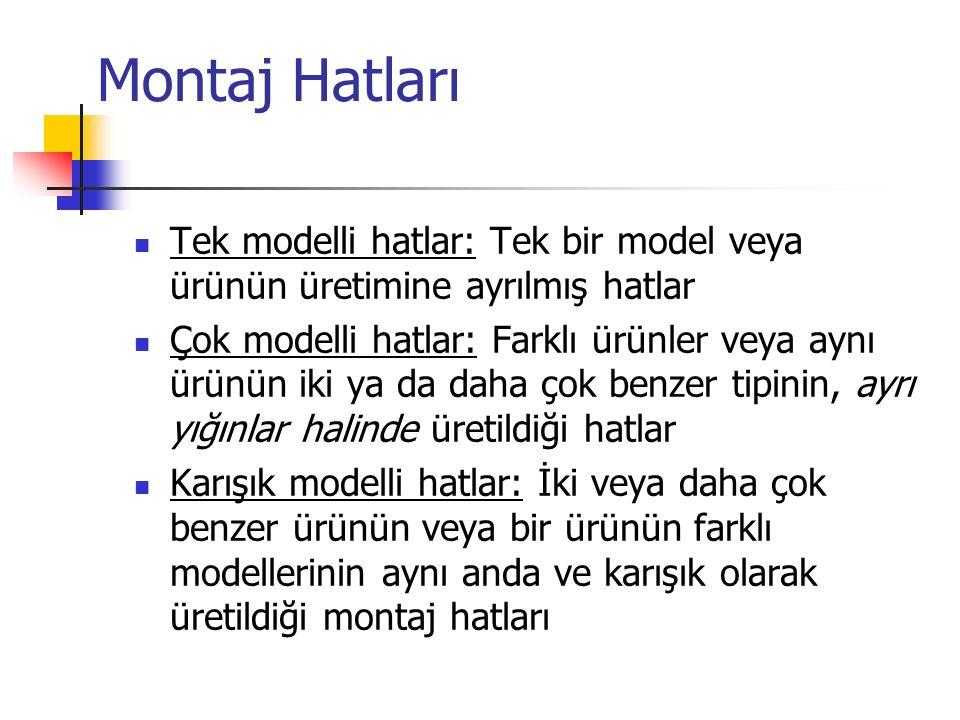 Montaj Hatları Tek modelli hatlar: Tek bir model veya ürünün üretimine ayrılmış hatlar.