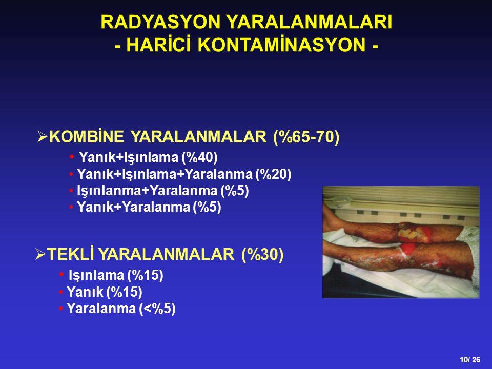 RADYASYON YARALANMALARI - HARİCİ KONTAMİNASYON -
