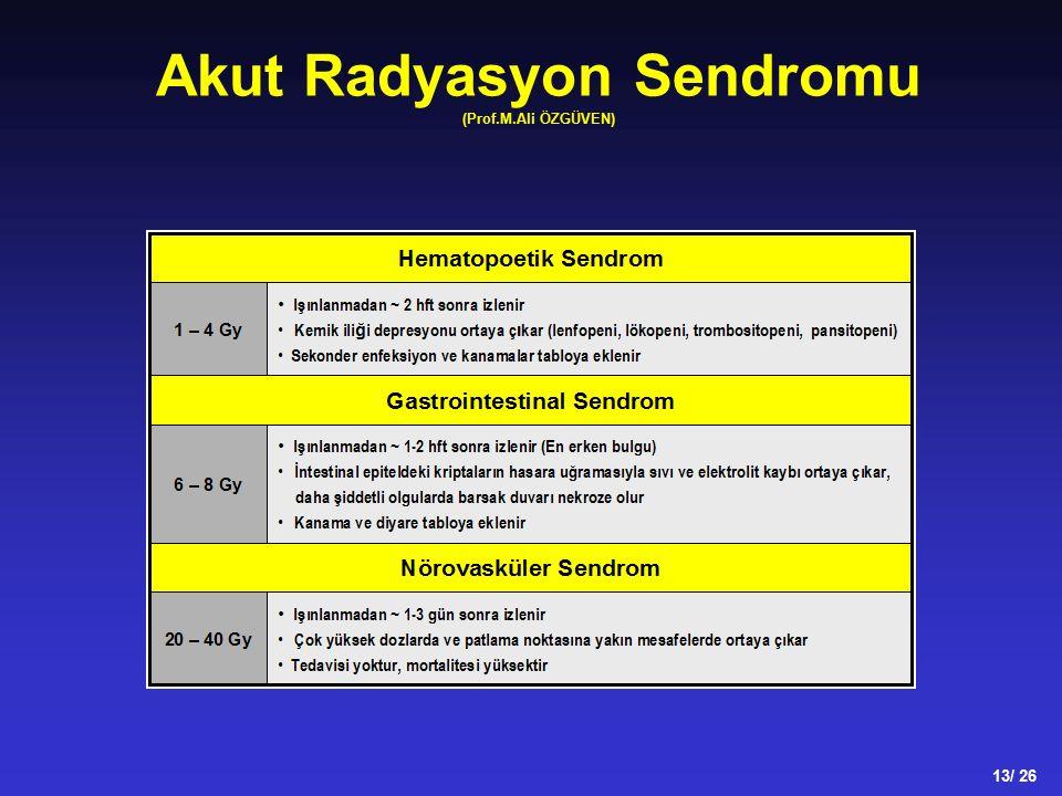 Akut Radyasyon Sendromu (Prof.M.Ali ÖZGÜVEN)