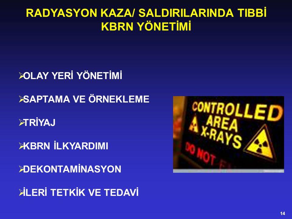 RADYASYON KAZA/ SALDIRILARINDA TIBBİ KBRN YÖNETİMİ