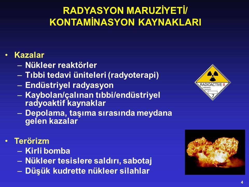 RADYASYON MARUZİYETİ/ KONTAMİNASYON KAYNAKLARI