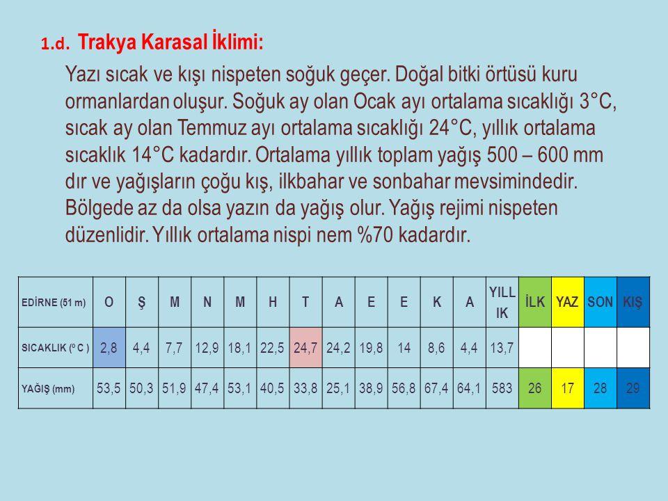 1.d. Trakya Karasal İklimi: