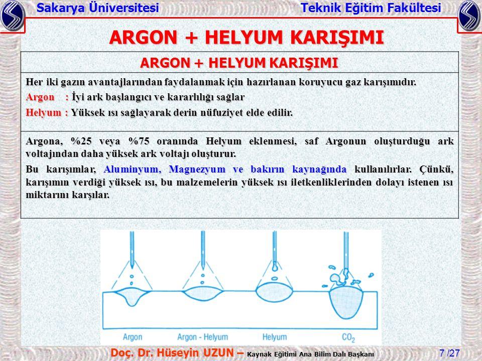 ARGON + HELYUM KARIŞIMI