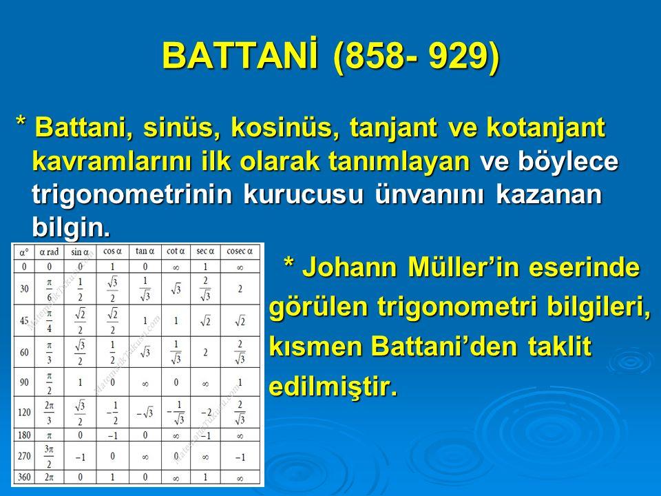 BATTANİ (858- 929)