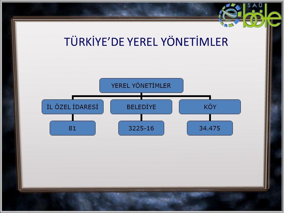 TÜRKİYE'DE YEREL YÖNETİMLER