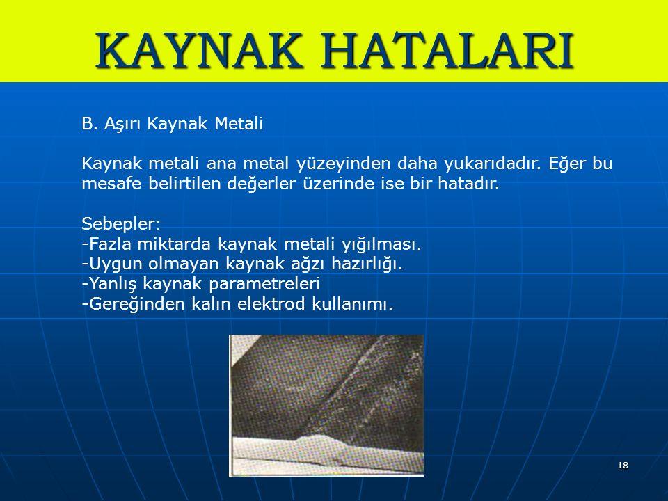 KAYNAK HATALARI B. Aşırı Kaynak Metali