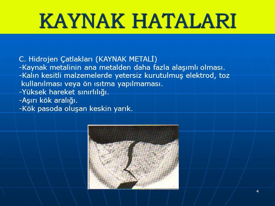 KAYNAK HATALARI C. Hidrojen Çatlakları (KAYNAK METALİ)