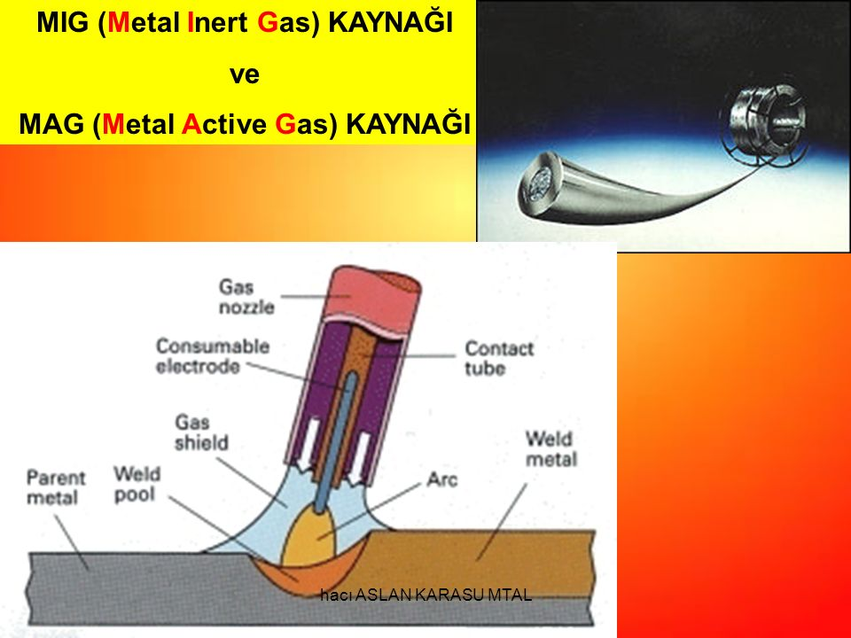 MIG (Metal Inert Gas) KAYNAĞI MAG (Metal Active Gas) KAYNAĞI