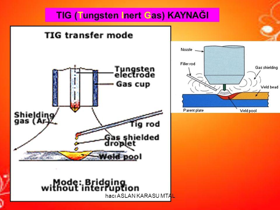 TIG (Tungsten Inert Gas) KAYNAĞI