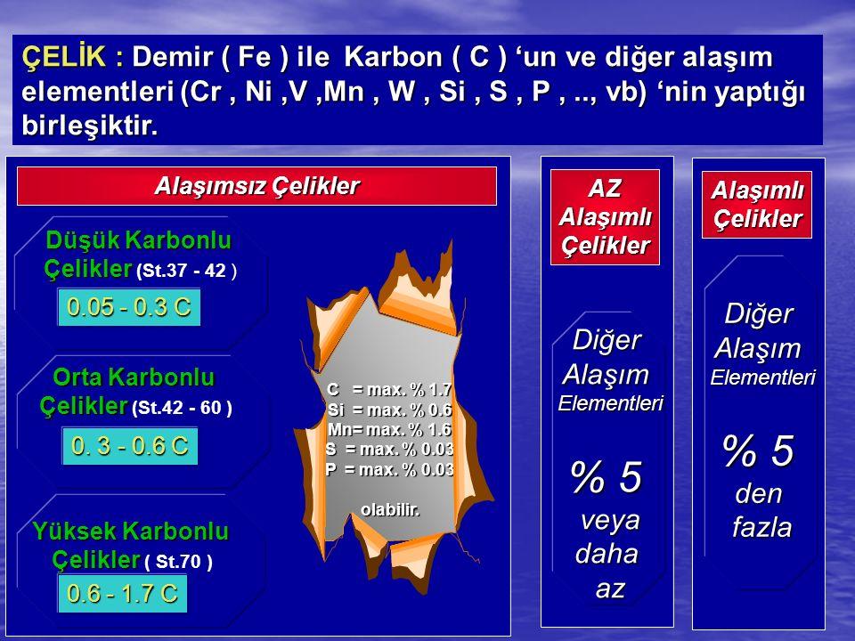 % 5 ÇELİK : Demir ( Fe ) ile Karbon ( C ) 'un ve diğer alaşım
