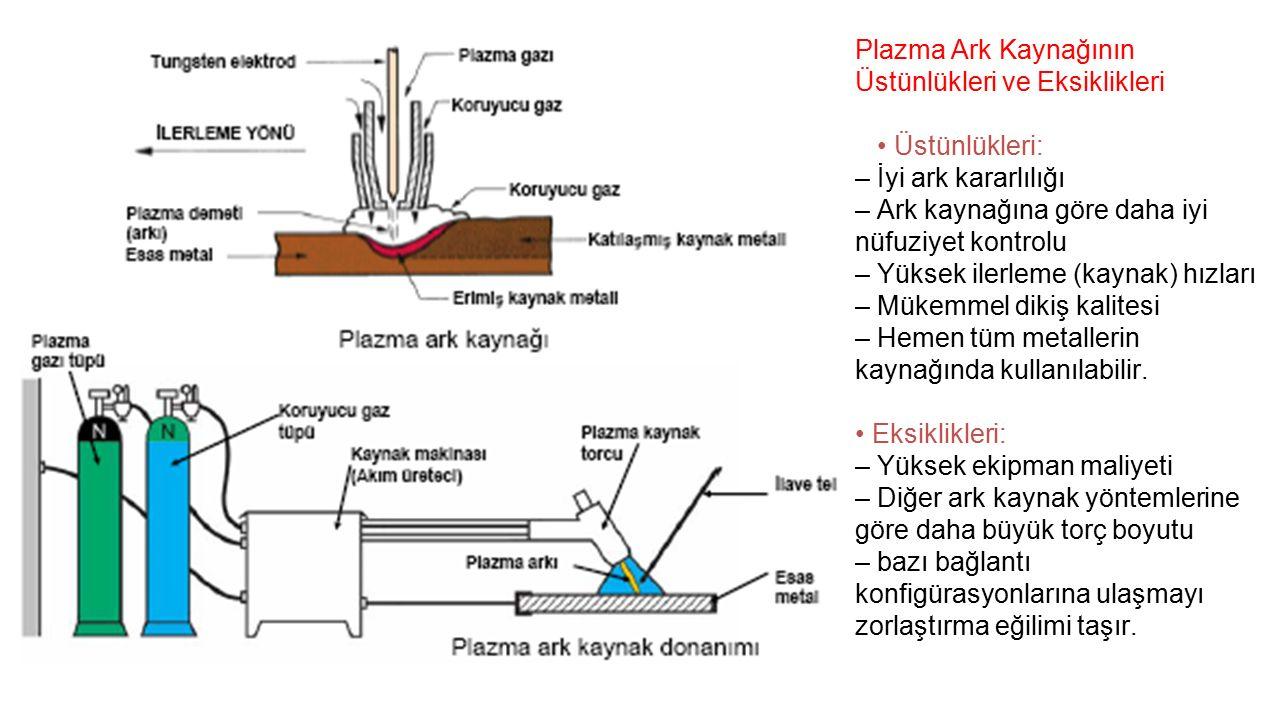 Plazma Ark Kaynağının Üstünlükleri ve Eksiklikleri