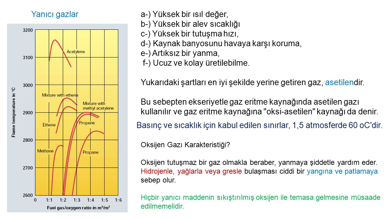 a-) Yüksek bir ısıl değer, b-) Yüksek bir alev sıcaklığı