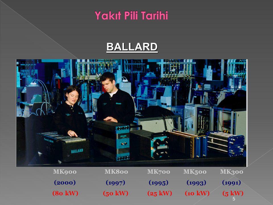 Yakıt Pili Tarihi BALLARD MK900 MK800 MK700 MK500 MK300