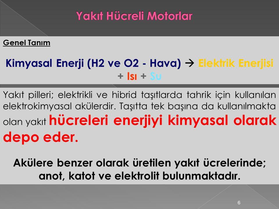 Yakıt Hücreli Motorlar