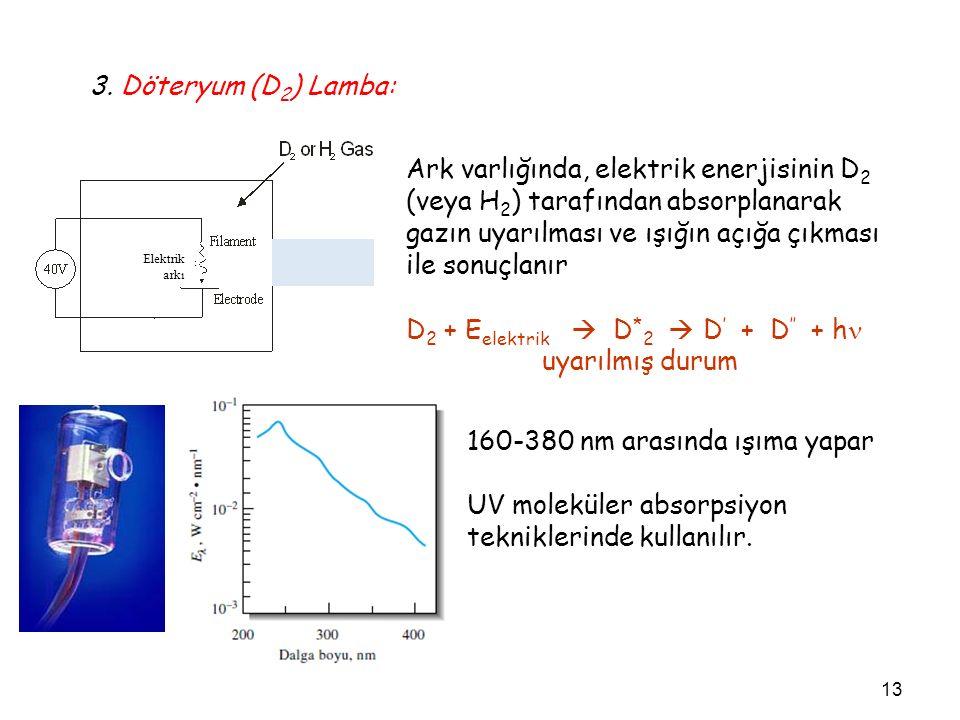 D2 + Eelektrik  D*2  D' + D'' + hn uyarılmış durum