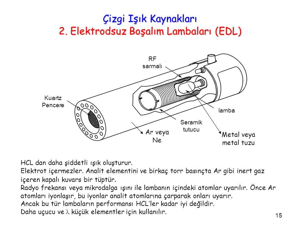 Çizgi Işık Kaynakları 2. Elektrodsuz Boşalım Lambaları (EDL)
