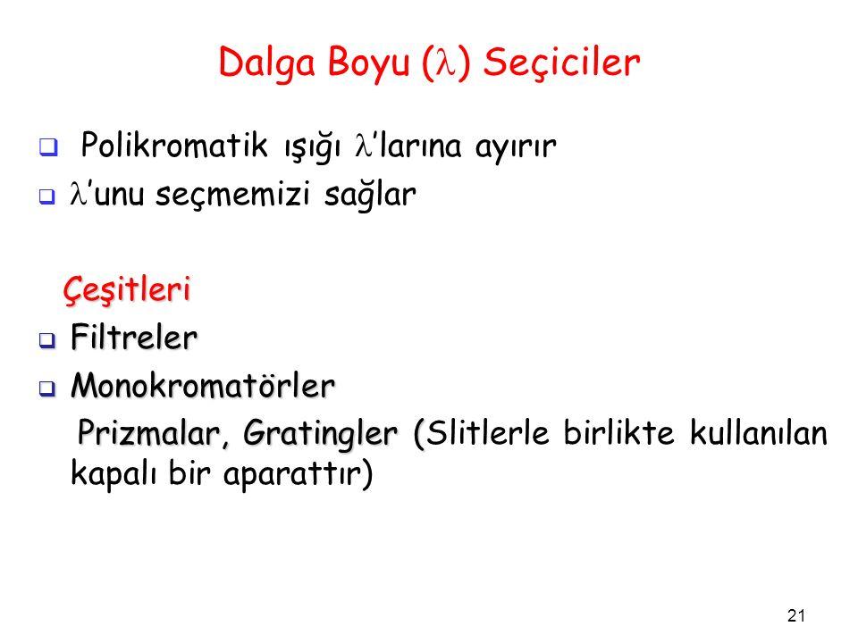 Dalga Boyu (l) Seçiciler