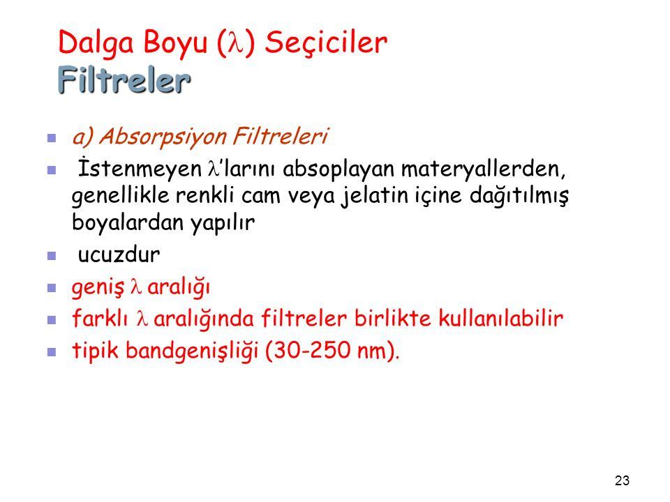 Dalga Boyu (l) Seçiciler Filtreler