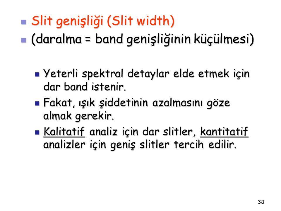 Slit genişliği (Slit width) (daralma = band genişliğinin küçülmesi)
