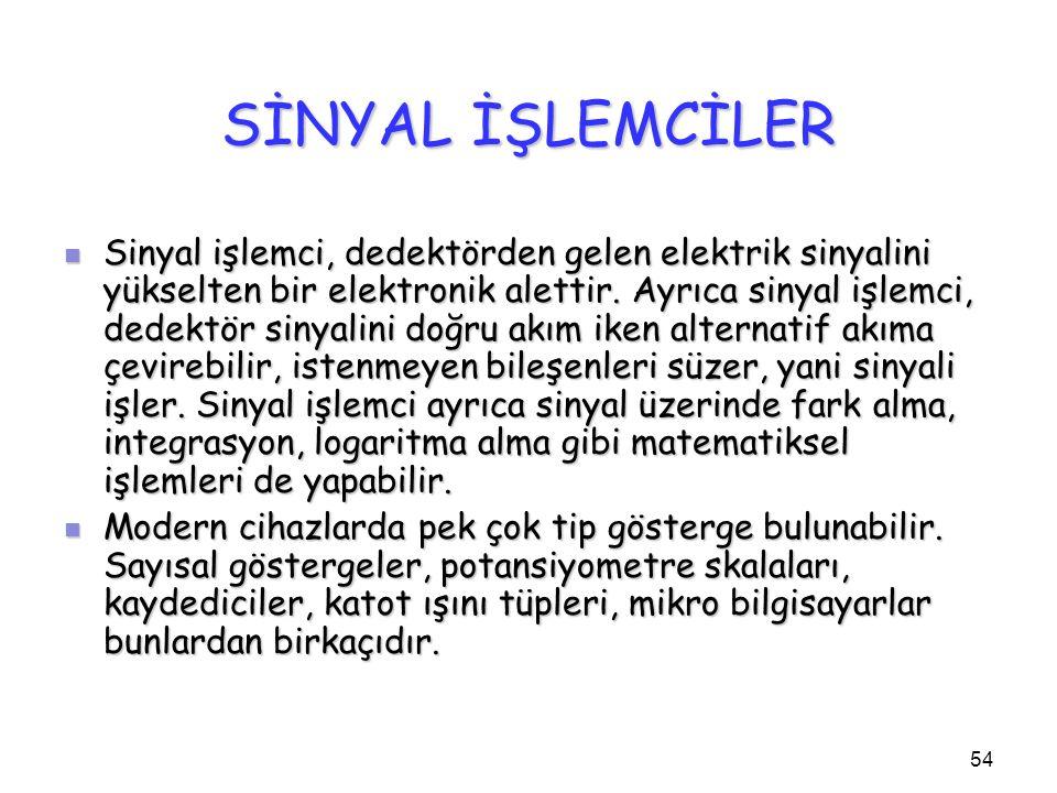 SİNYAL İŞLEMCİLER