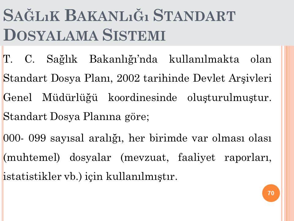 Sağlık Bakanlığı Standart Dosyalama Sistemi