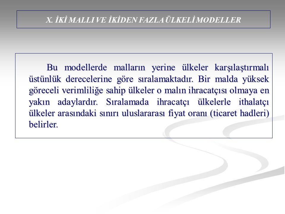 X. İKİ MALLI VE İKİDEN FAZLA ÜLKELİ MODELLER