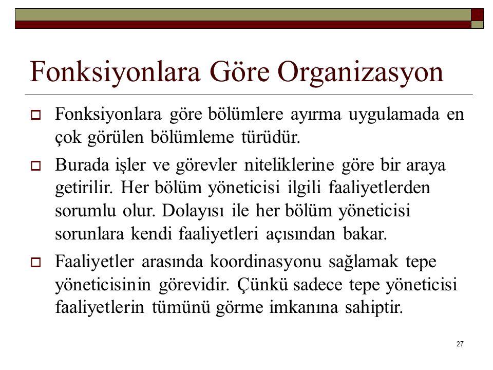 Fonksiyonlara Göre Organizasyon