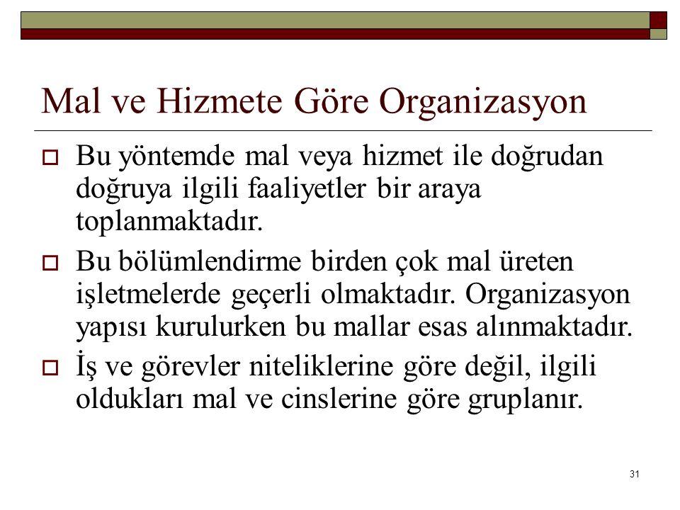 Mal ve Hizmete Göre Organizasyon