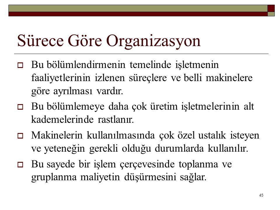 Sürece Göre Organizasyon