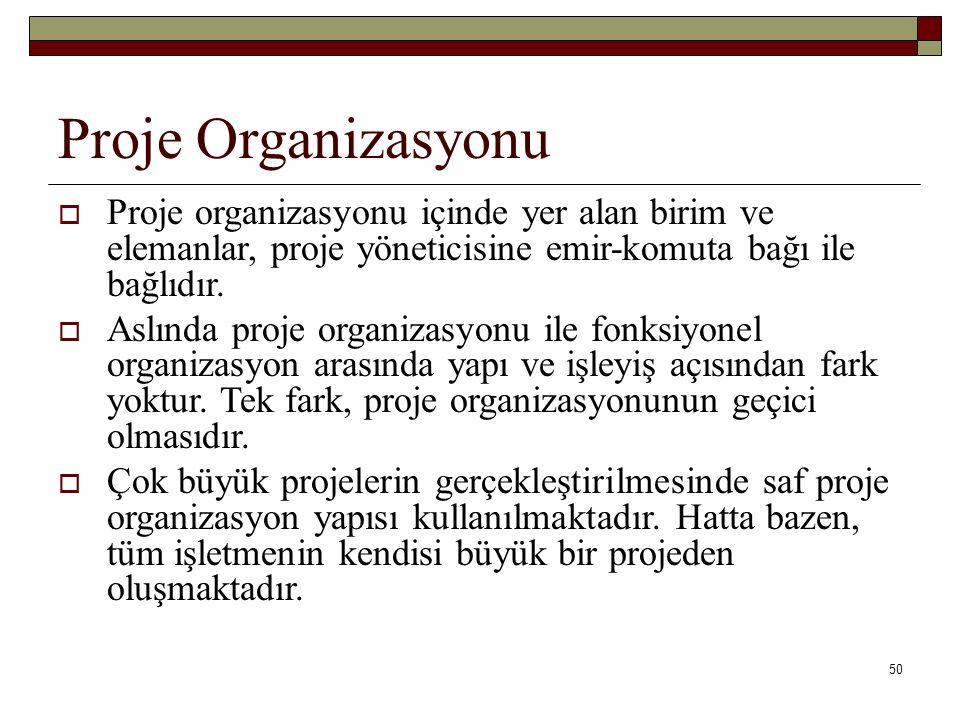 Proje Organizasyonu Proje organizasyonu içinde yer alan birim ve elemanlar, proje yöneticisine emir-komuta bağı ile bağlıdır.