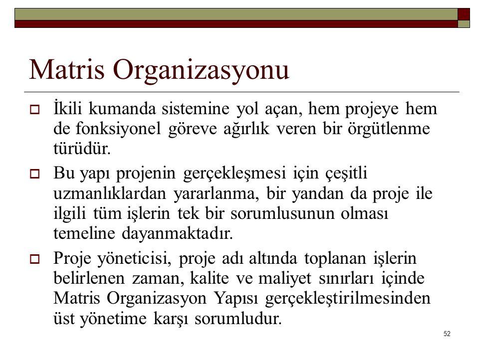 Matris Organizasyonu İkili kumanda sistemine yol açan, hem projeye hem de fonksiyonel göreve ağırlık veren bir örgütlenme türüdür.