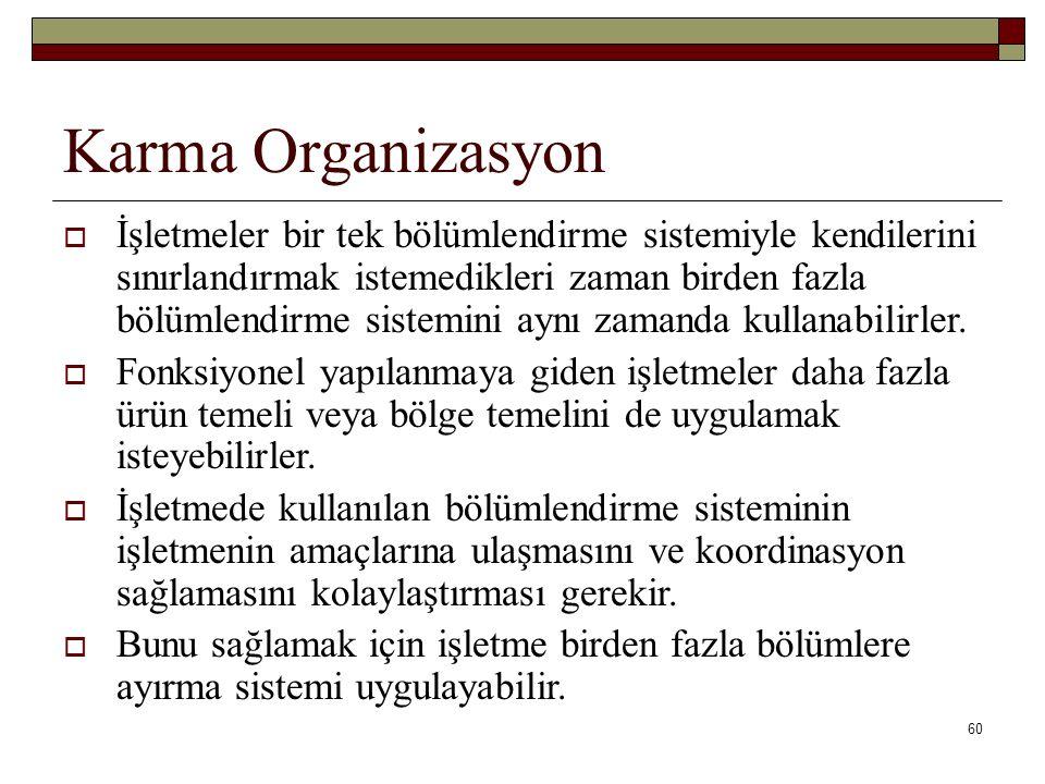 Karma Organizasyon