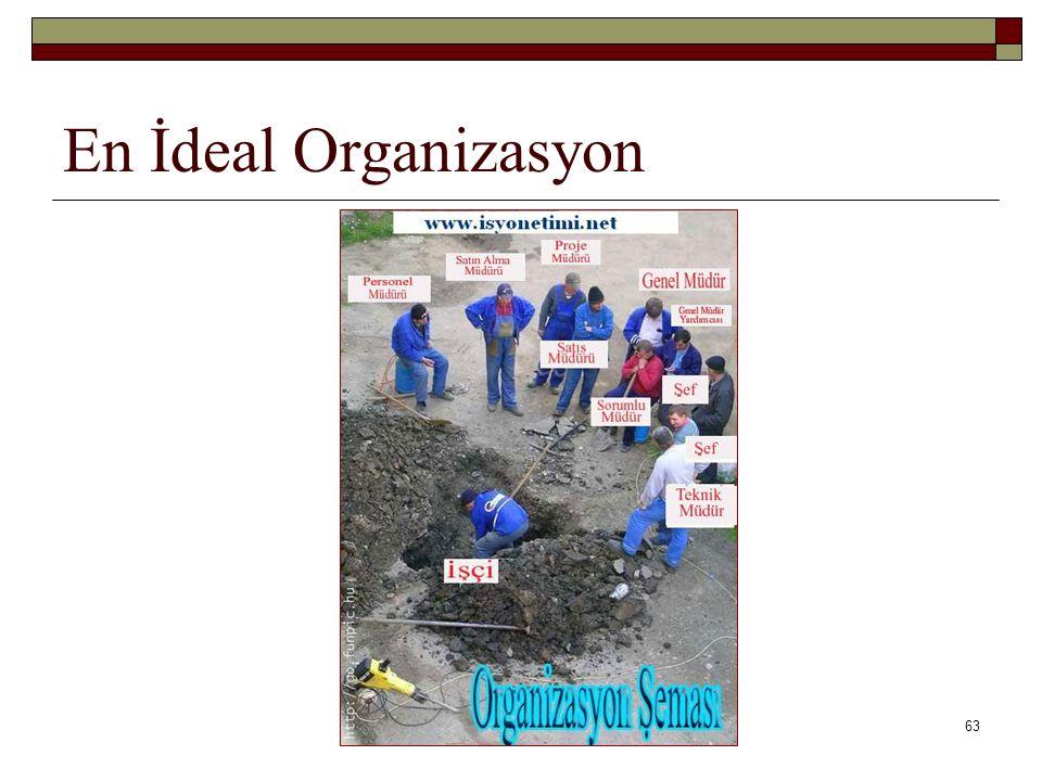 En İdeal Organizasyon