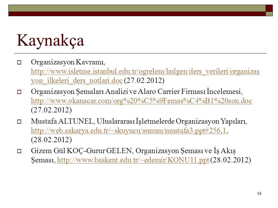 Kaynakça Organizasyon Kavramı, http://www.isletme.istanbul.edu.tr/ogrelem/hulgen/ders_verileri/organizasyon_ilkeleri_ders_notlari.doc (27.02.2012)