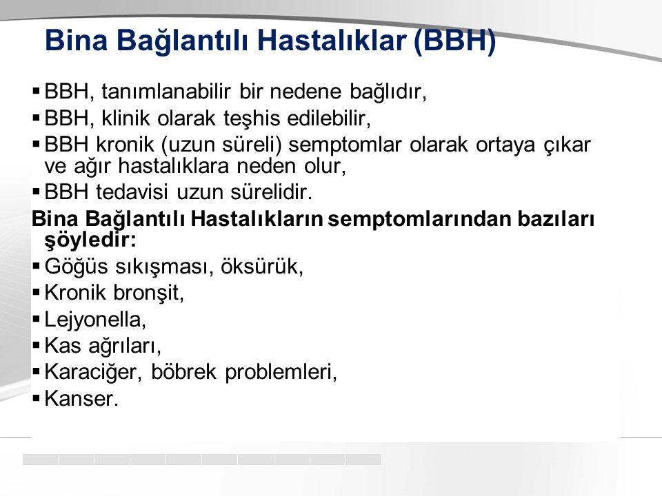 Bina Bağlantılı Hastalıklar (BBH)