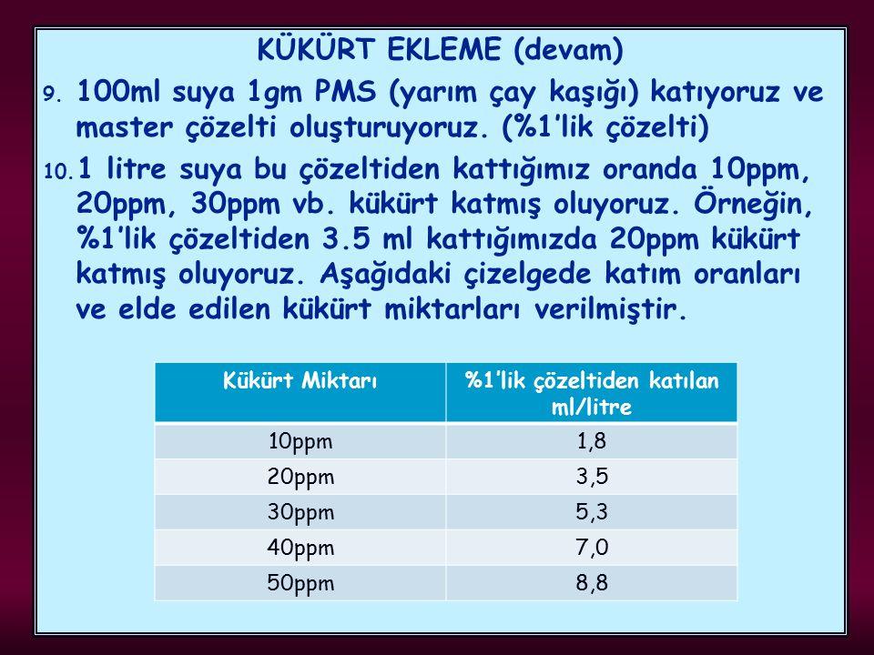 %1'lik çözeltiden katılan ml/litre