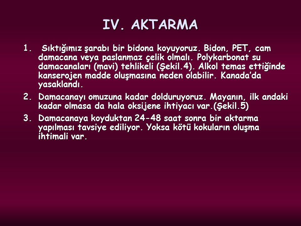 IV. AKTARMA
