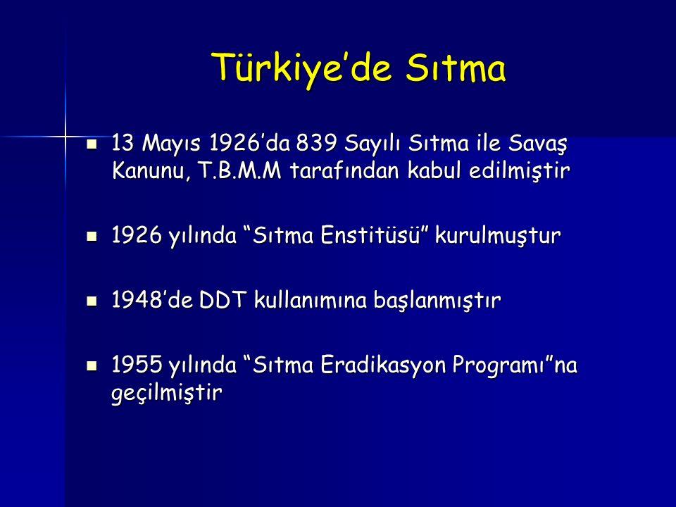 Türkiye'de Sıtma 13 Mayıs 1926'da 839 Sayılı Sıtma ile Savaş Kanunu, T.B.M.M tarafından kabul edilmiştir.